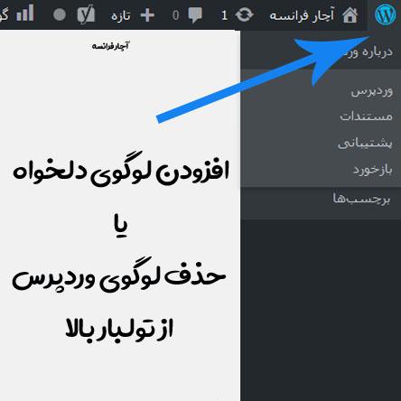 افزودن لوگوی دلخواه یا حذف لوگوی وردپرس از تولبار بالا