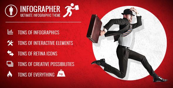 دانلود قالب اینفوگرافی وردپرس Infographer