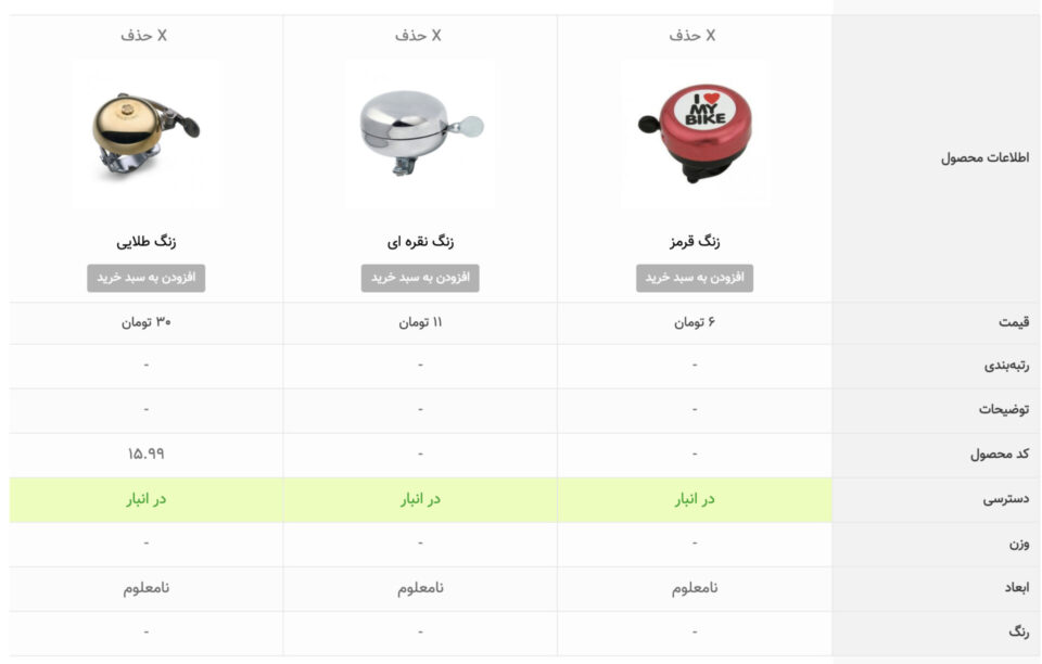 YITH WooCommerce Compare Pro